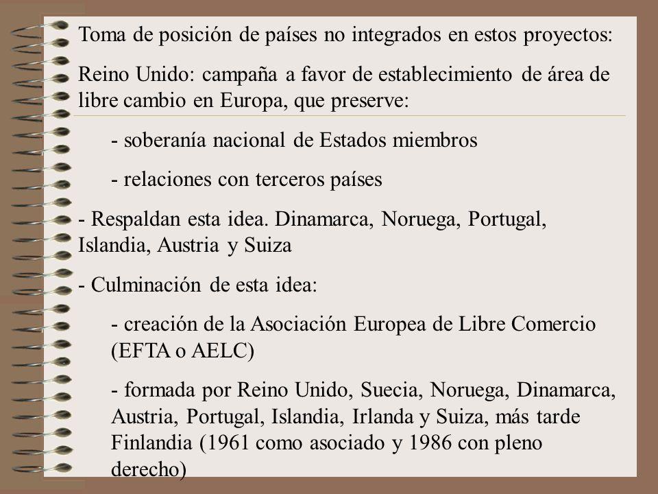 Toma de posición de países no integrados en estos proyectos:
