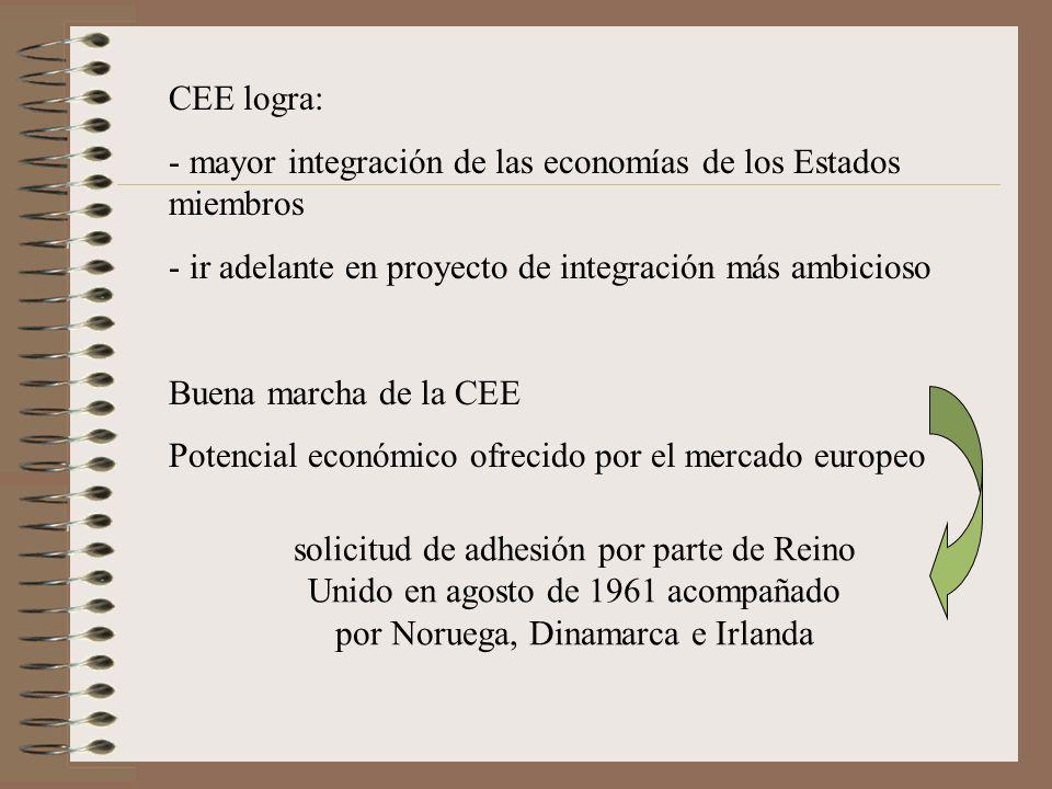 CEE logra: mayor integración de las economías de los Estados miembros. ir adelante en proyecto de integración más ambicioso.