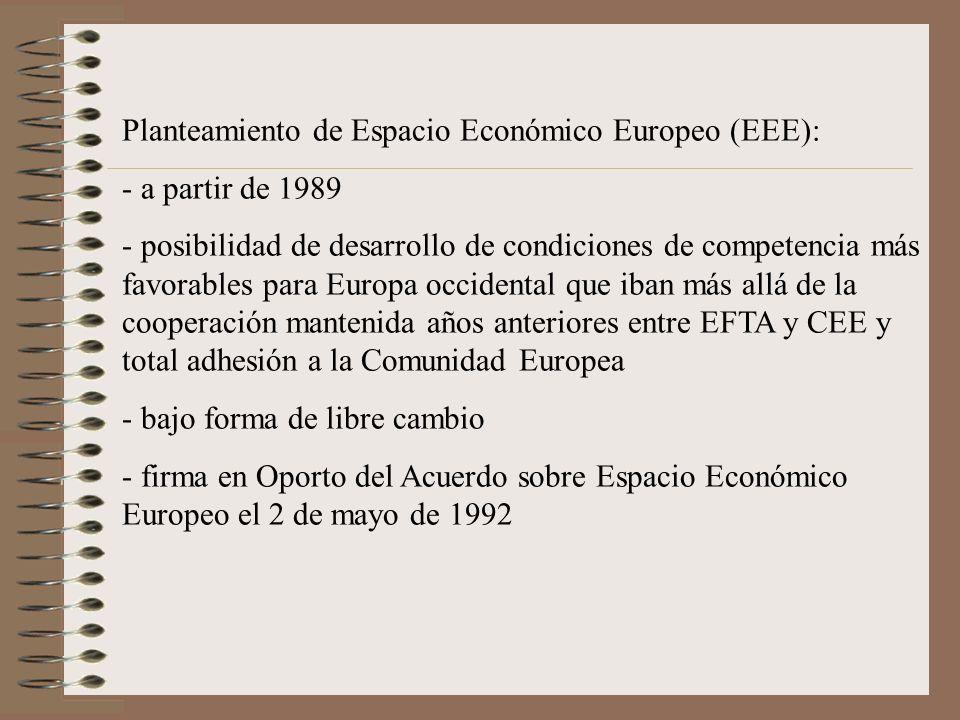 Planteamiento de Espacio Económico Europeo (EEE):