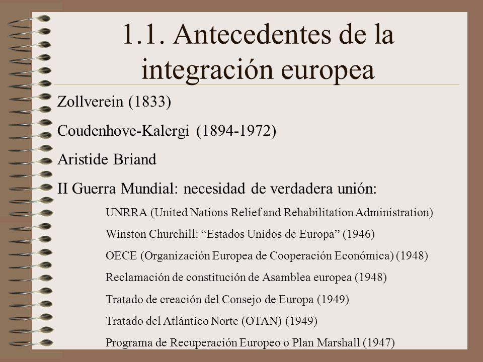 1.1. Antecedentes de la integración europea