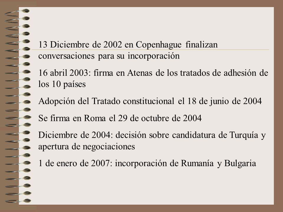 13 Diciembre de 2002 en Copenhague finalizan conversaciones para su incorporación