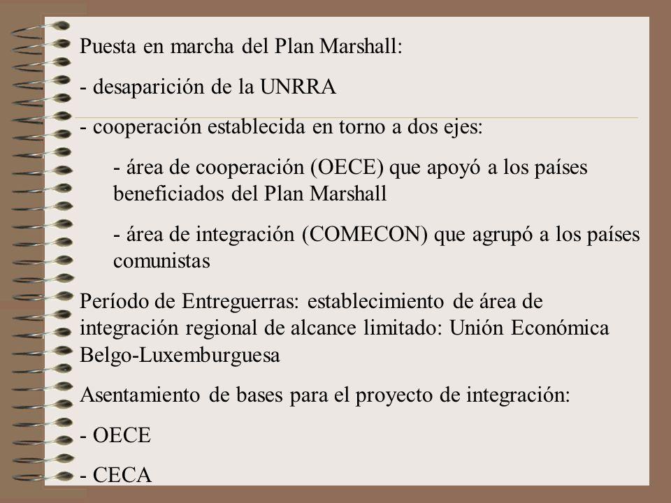 Puesta en marcha del Plan Marshall: