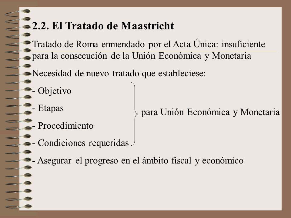 2.2. El Tratado de Maastricht