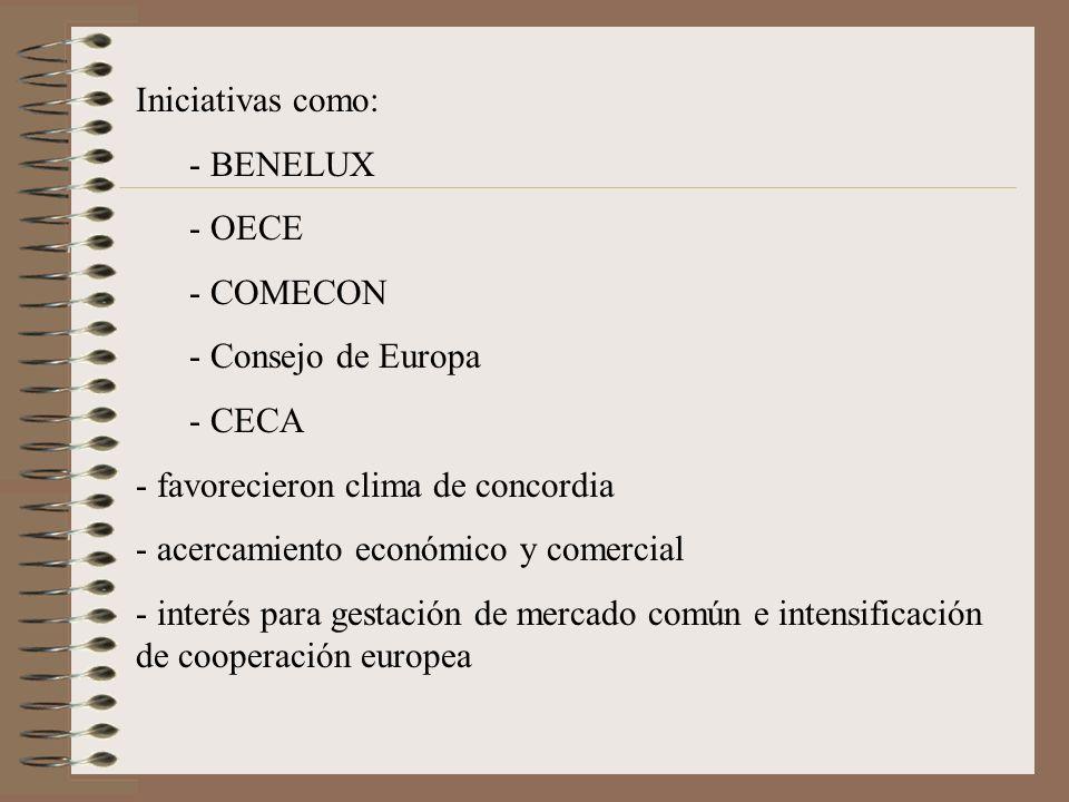 Iniciativas como: BENELUX. OECE. COMECON. Consejo de Europa. CECA. favorecieron clima de concordia.
