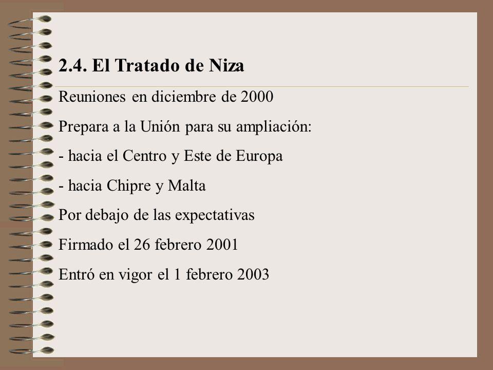 2.4. El Tratado de Niza Reuniones en diciembre de 2000