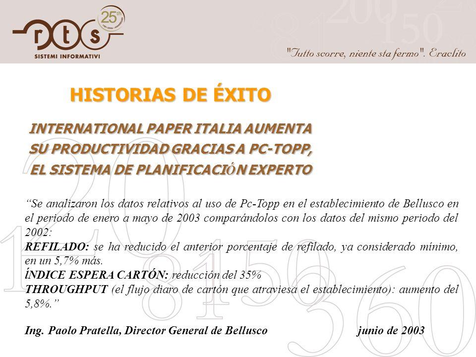 HISTORIAS DE ÉXITO INTERNATIONAL PAPER ITALIA AUMENTA SU PRODUCTIVIDAD GRACIAS A PC-TOPP, EL SISTEMA DE PLANIFICACIÓN EXPERTO.