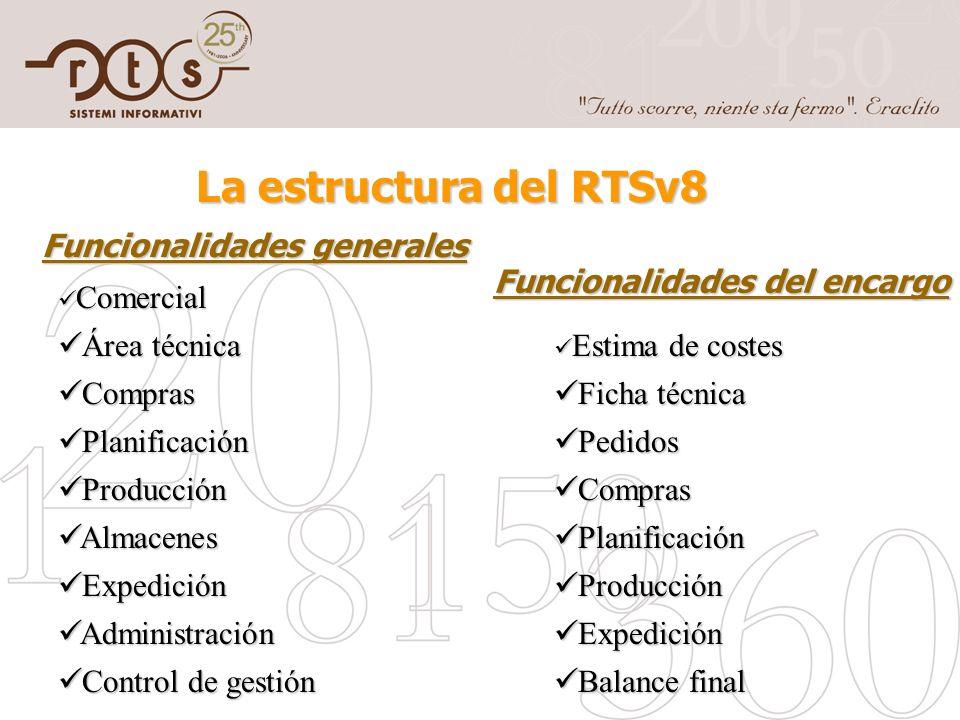 La estructura del RTSv8 Funcionalidades generales