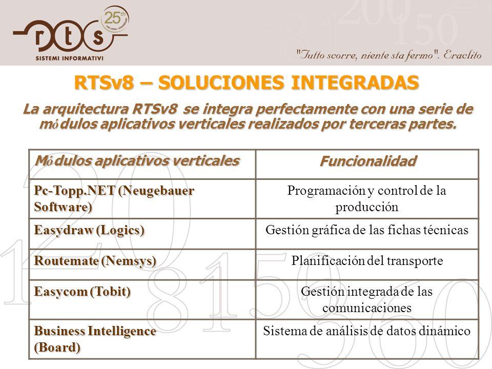 RTSv8 – SOLUCIONES INTEGRADAS