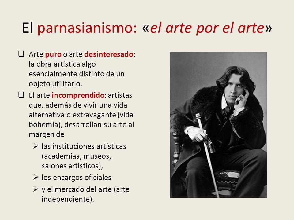 El parnasianismo: «el arte por el arte»