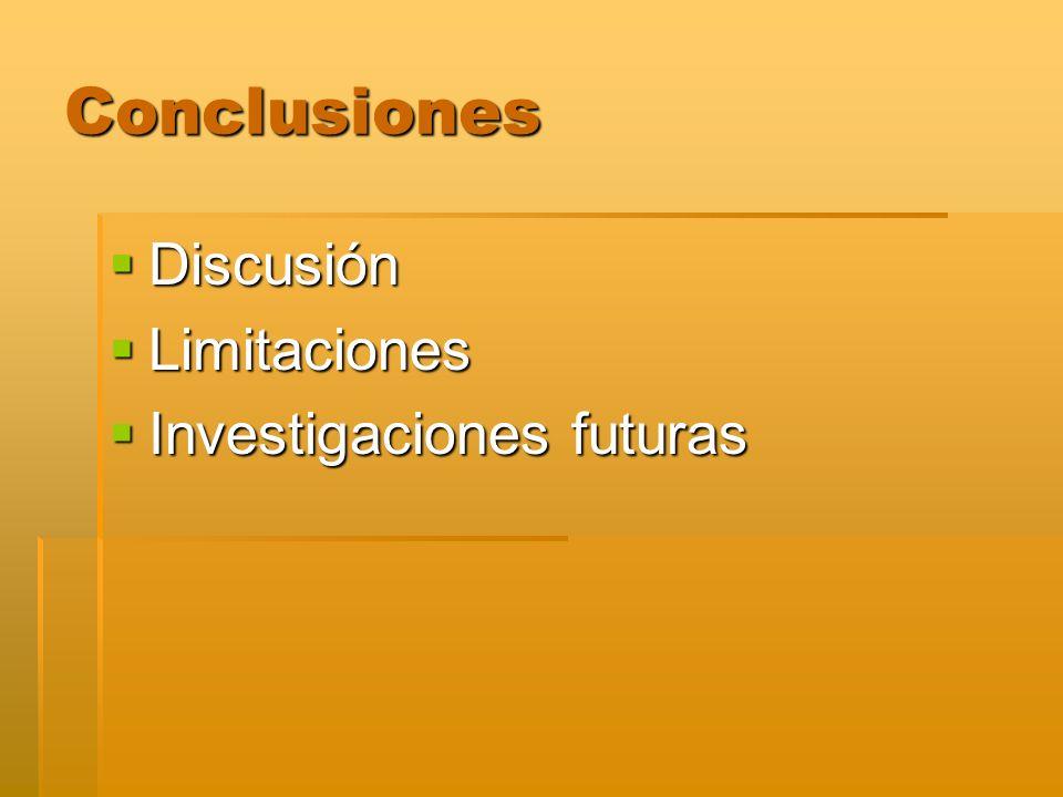 Conclusiones Discusión Limitaciones Investigaciones futuras