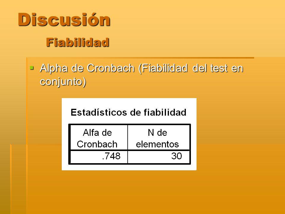 Discusión Fiabilidad Alpha de Cronbach (Fiabilidad del test en conjunto)