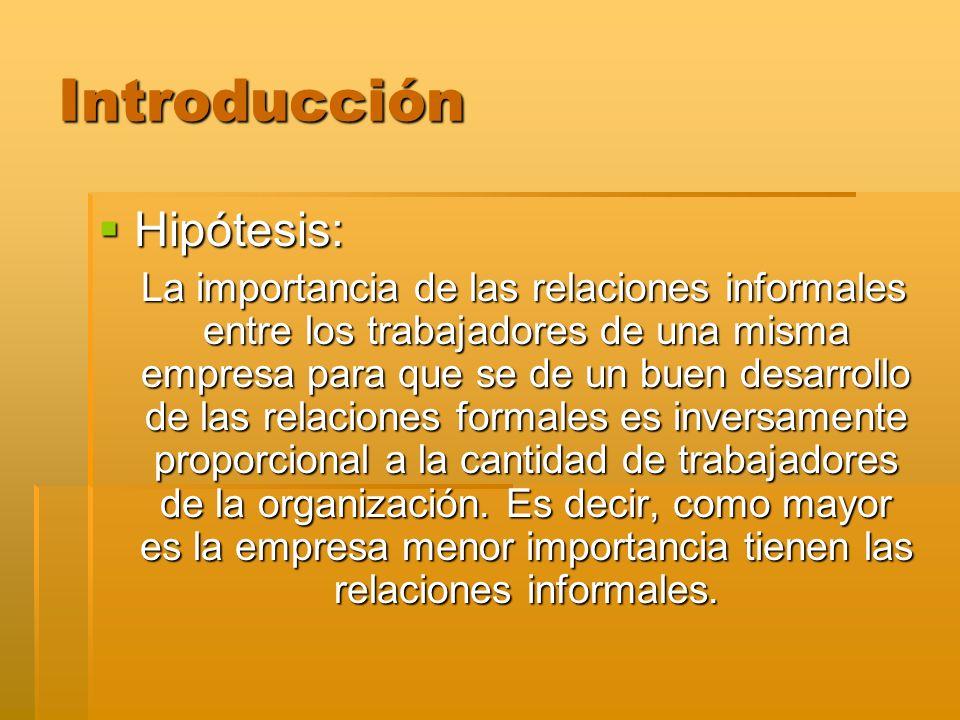 Introducción Hipótesis: