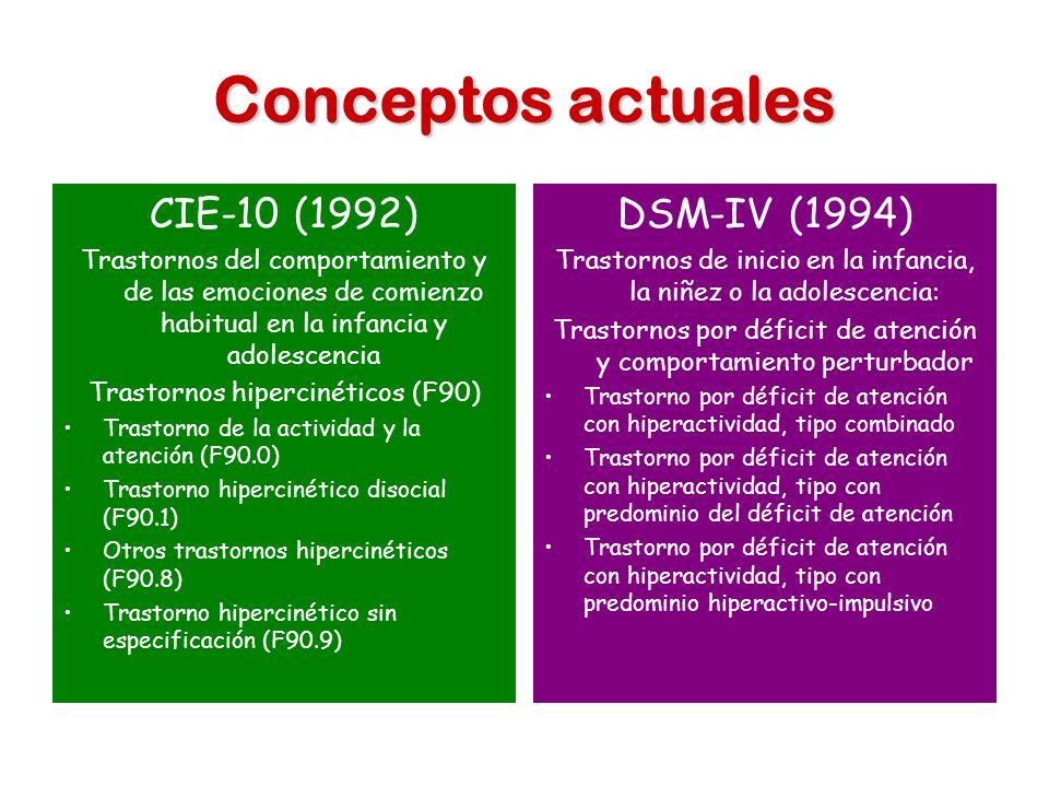 Conceptos actuales CIE-10 (1992) DSM-IV (1994)