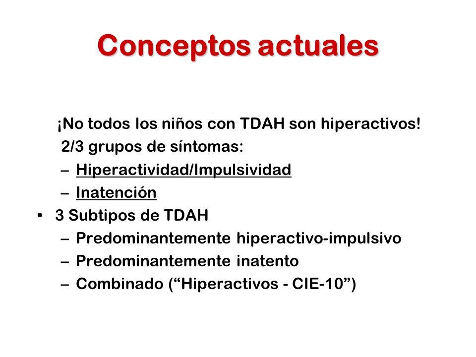 ¡No todos los niños con TDAH son hiperactivos!