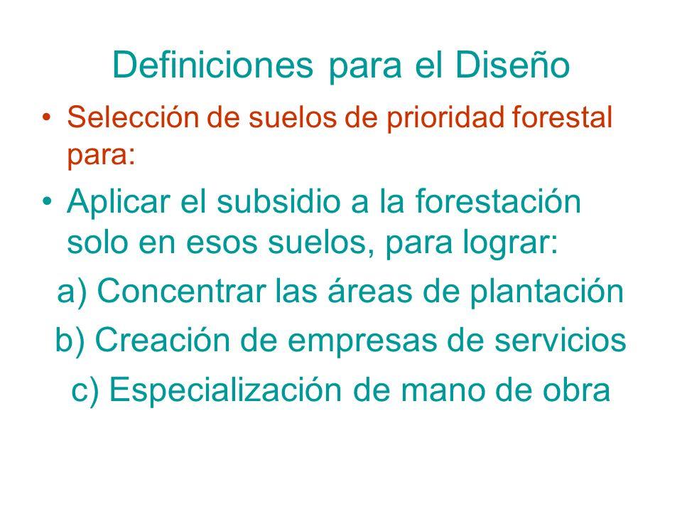 Definiciones para el Diseño