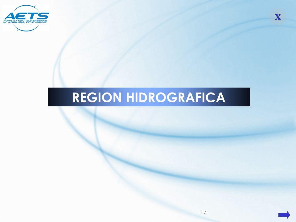 X REGION HIDROGRAFICA
