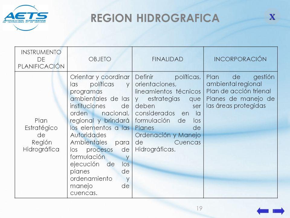 INSTRUMENTO DE PLANIFICACIÓN
