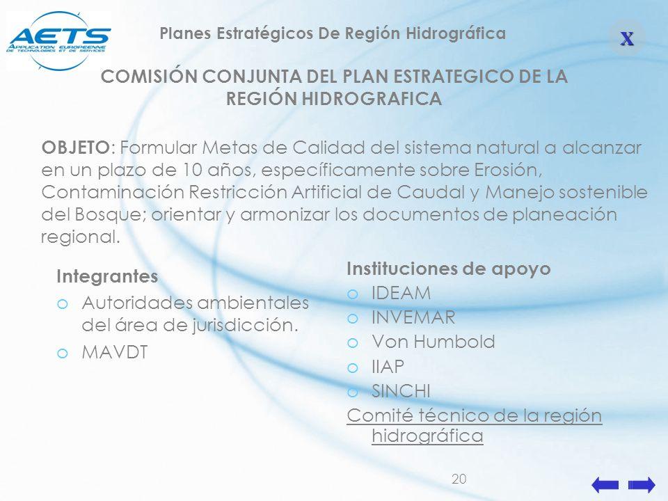 Planes Estratégicos De Región Hidrográfica