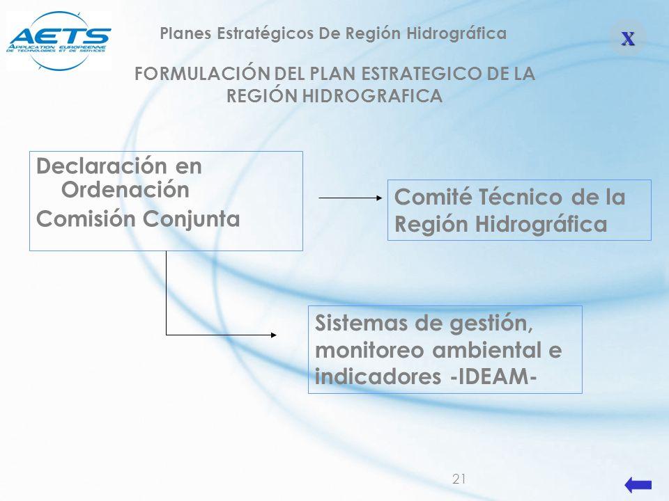 FORMULACIÓN DEL PLAN ESTRATEGICO DE LA REGIÓN HIDROGRAFICA