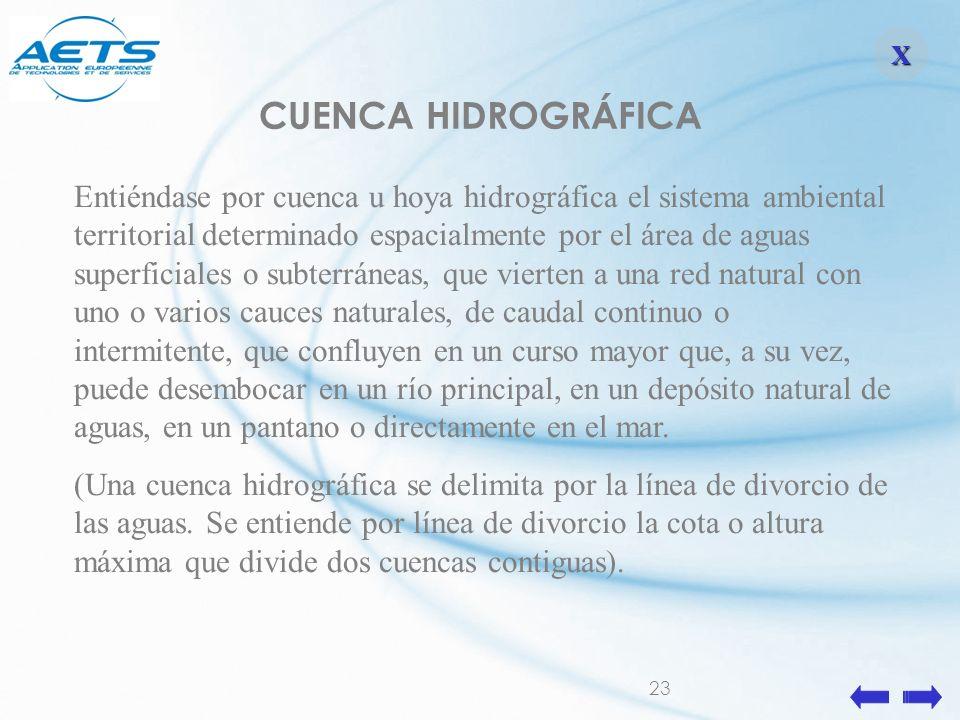 X CUENCA HIDROGRÁFICA.