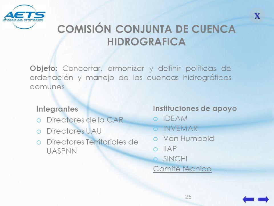 COMISIÓN CONJUNTA DE CUENCA HIDROGRAFICA
