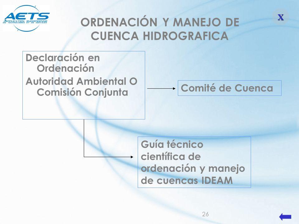 ORDENACIÓN Y MANEJO DE CUENCA HIDROGRAFICA
