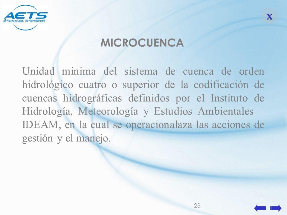 X MICROCUENCA.
