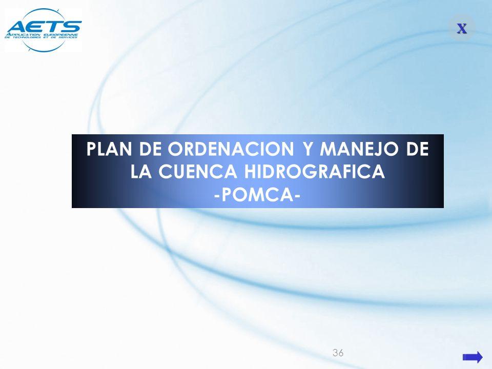 PLAN DE ORDENACION Y MANEJO DE LA CUENCA HIDROGRAFICA -POMCA-