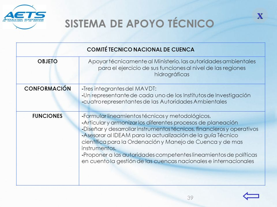 SISTEMA DE APOYO TÉCNICO COMITÉ TECNICO NACIONAL DE CUENCA