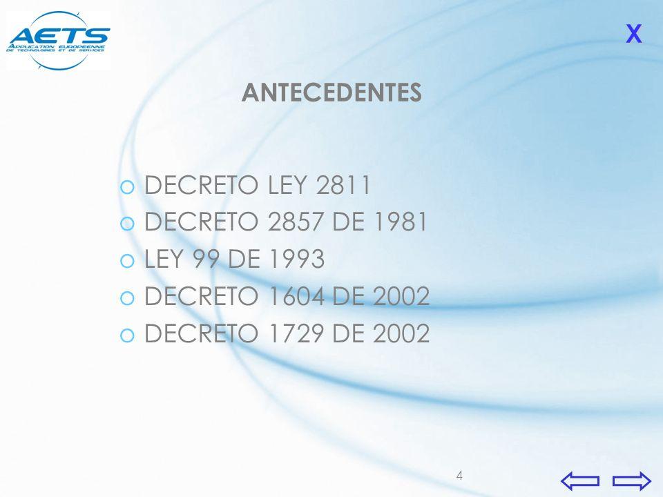 X ANTECEDENTES DECRETO LEY 2811 DECRETO 2857 DE 1981 LEY 99 DE 1993