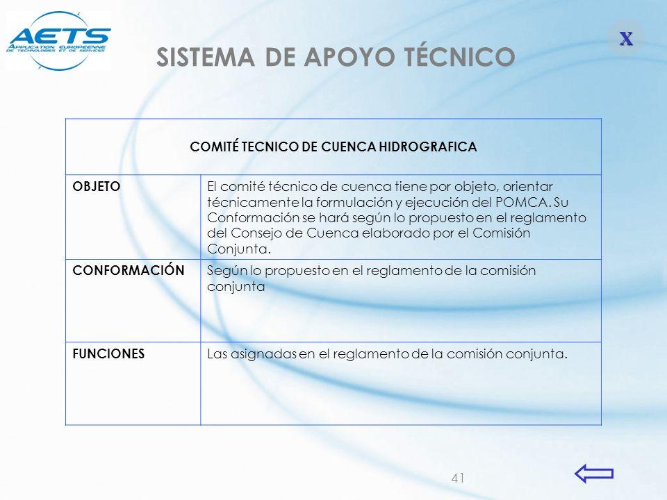 SISTEMA DE APOYO TÉCNICO COMITÉ TECNICO DE CUENCA HIDROGRAFICA