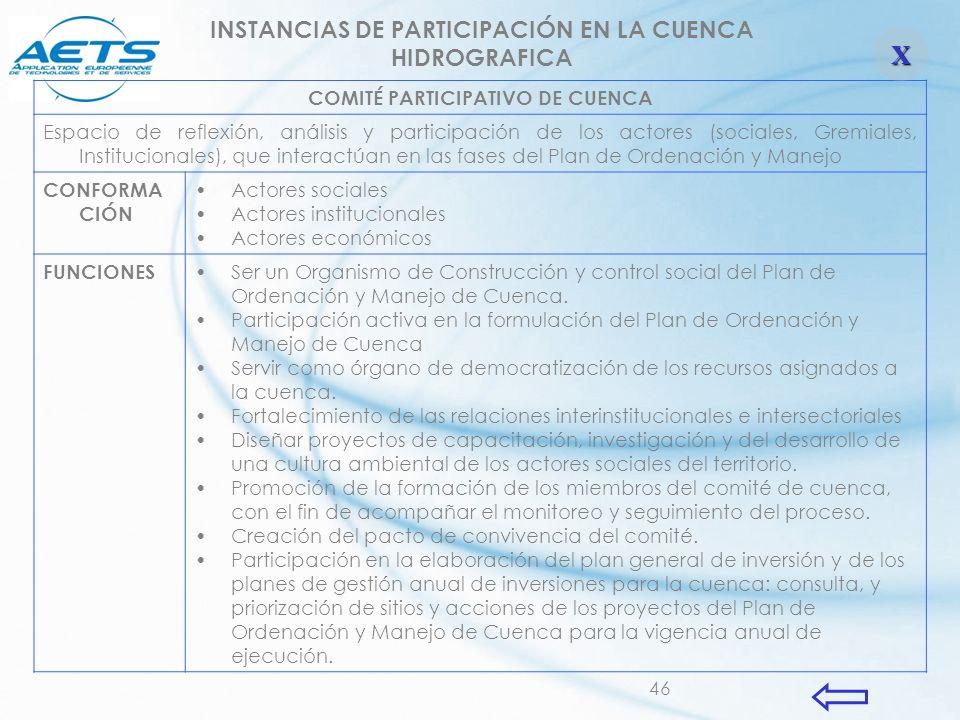 X INSTANCIAS DE PARTICIPACIÓN EN LA CUENCA HIDROGRAFICA