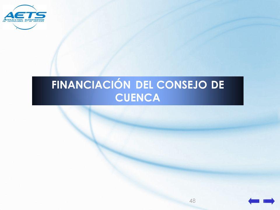 FINANCIACIÓN DEL CONSEJO DE CUENCA