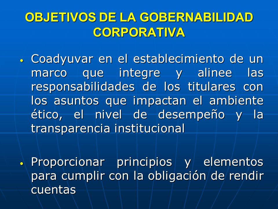 OBJETIVOS DE LA GOBERNABILIDAD CORPORATIVA