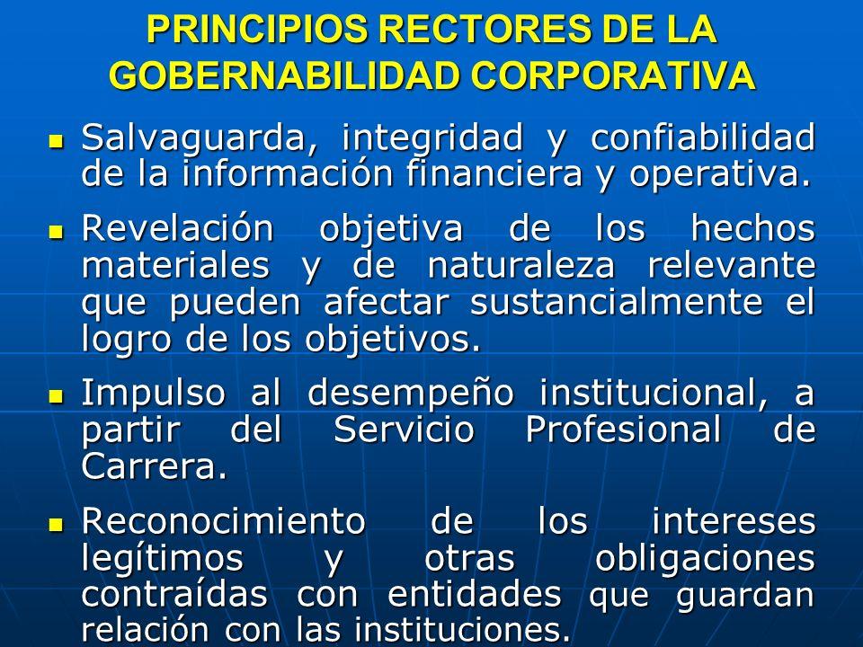 PRINCIPIOS RECTORES DE LA GOBERNABILIDAD CORPORATIVA