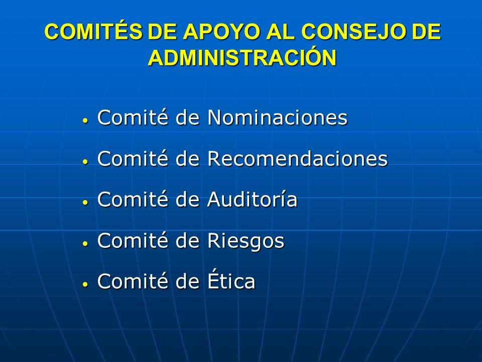 COMITÉS DE APOYO AL CONSEJO DE ADMINISTRACIÓN