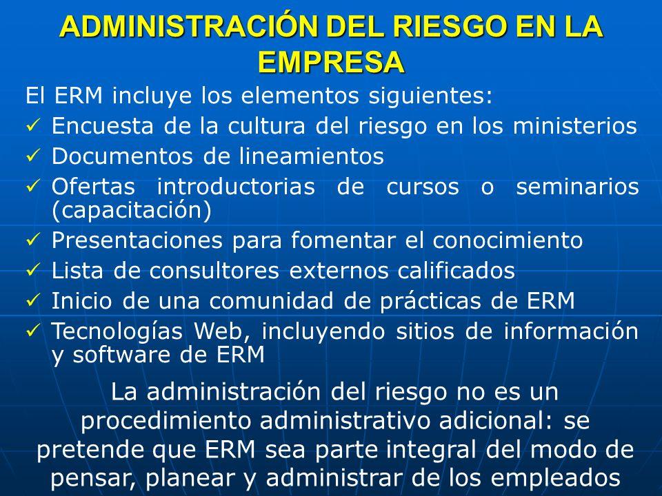 ADMINISTRACIÓN DEL RIESGO EN LA EMPRESA