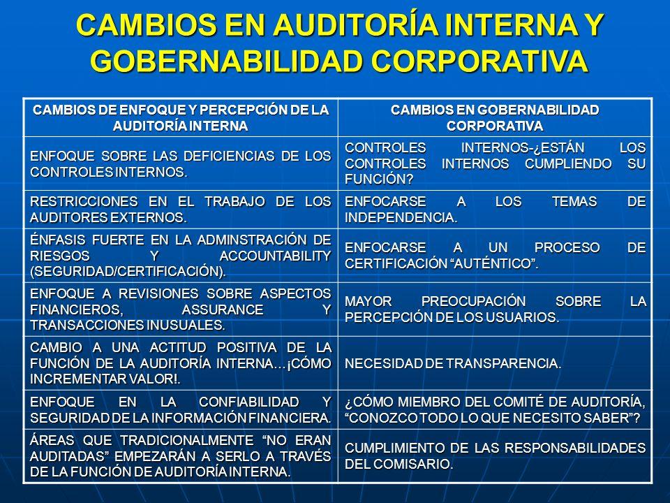 CAMBIOS EN AUDITORÍA INTERNA Y GOBERNABILIDAD CORPORATIVA
