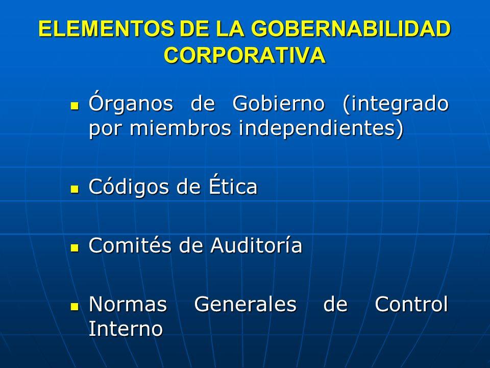 ELEMENTOS DE LA GOBERNABILIDAD CORPORATIVA