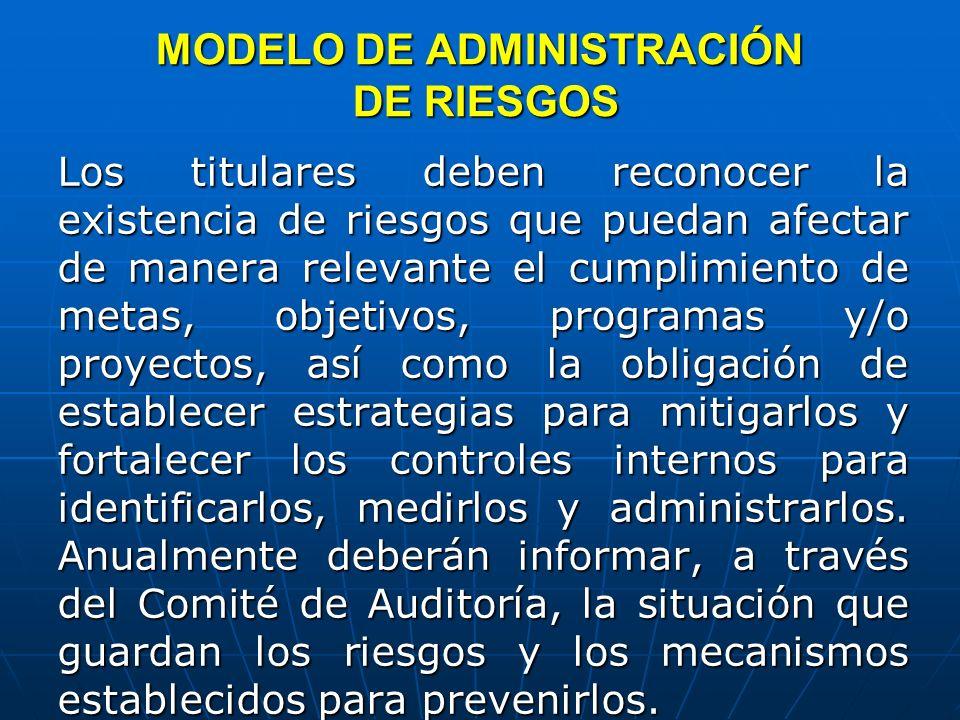 MODELO DE ADMINISTRACIÓN DE RIESGOS