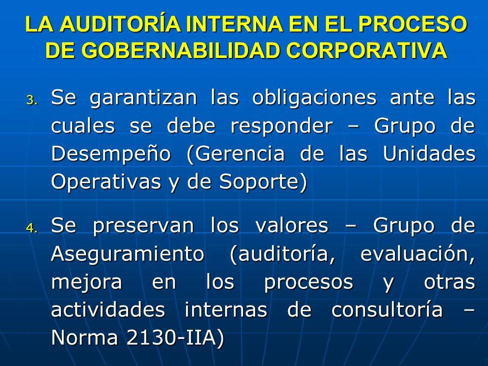LA AUDITORÍA INTERNA EN EL PROCESO DE GOBERNABILIDAD CORPORATIVA