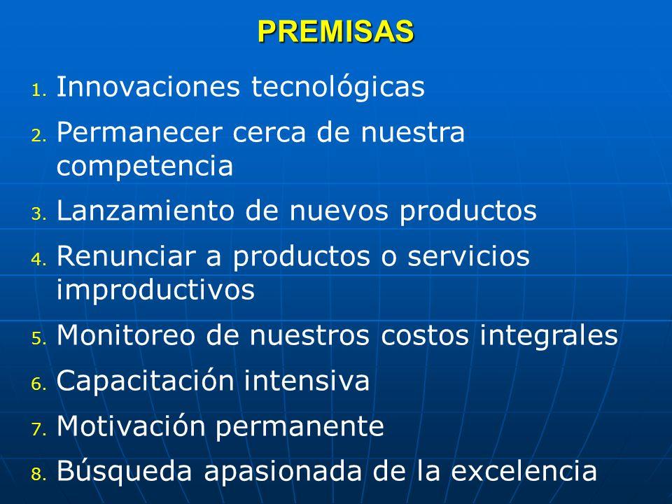PREMISAS Innovaciones tecnológicas