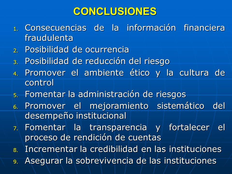 CONCLUSIONES Consecuencias de la información financiera fraudulenta