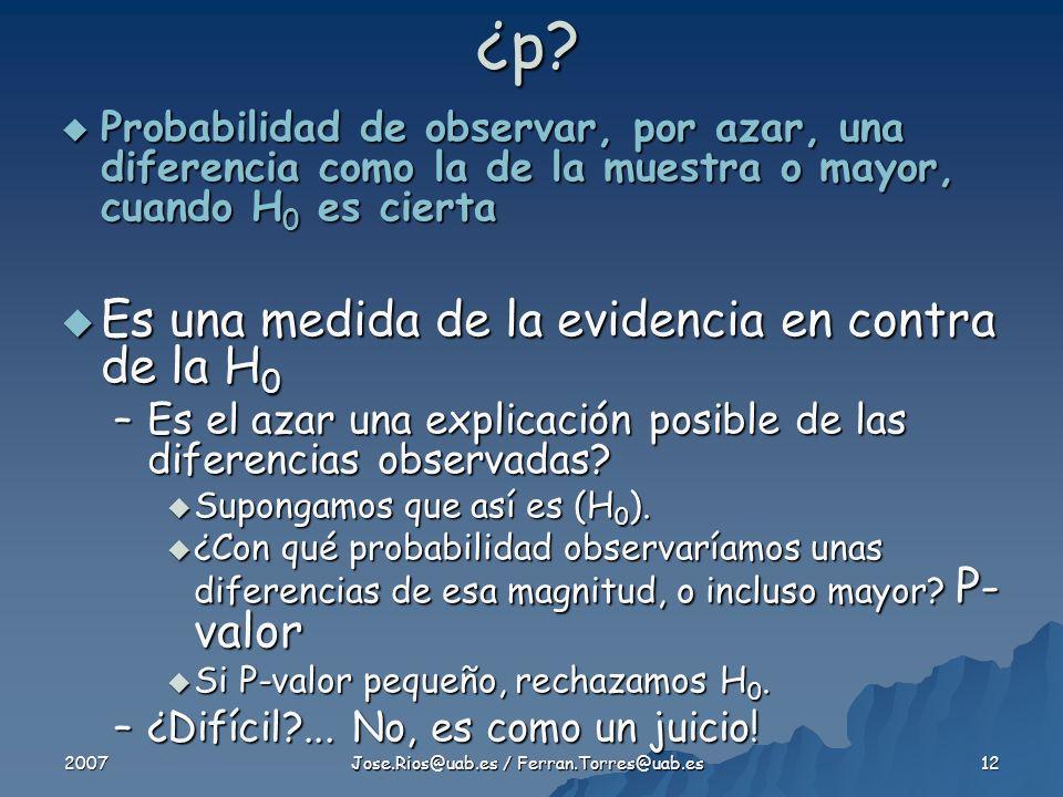 Jose.Rios@uab.es / Ferran.Torres@uab.es