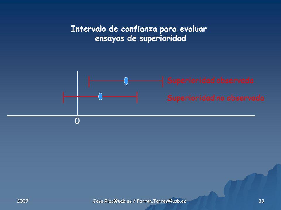 Intervalo de confianza para evaluar ensayos de superioridad