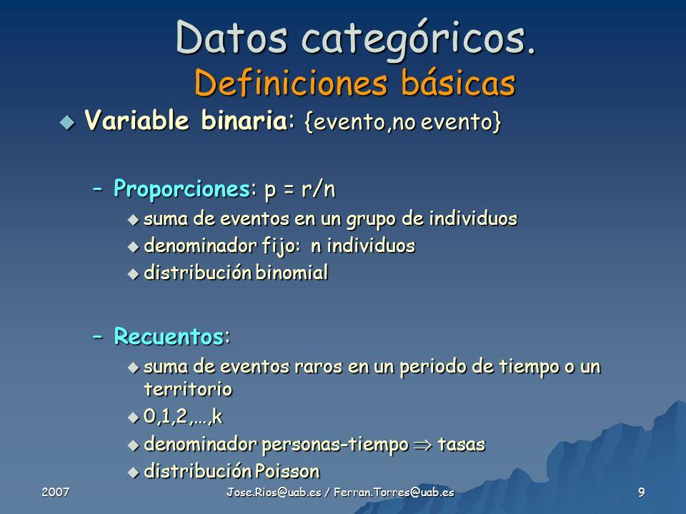 Datos categóricos. Definiciones básicas