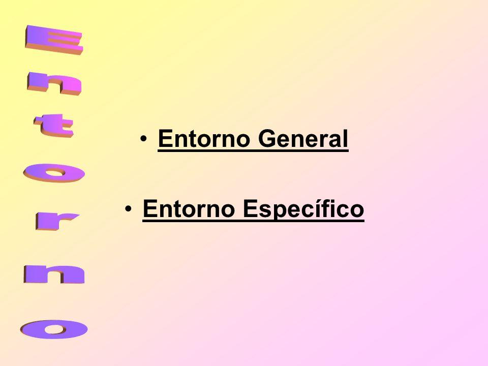 Entorno General Entorno Específico Entorno