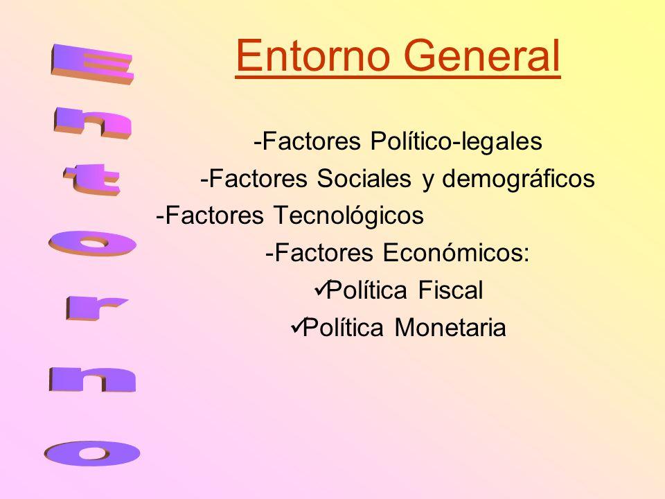 Entorno General Entorno -Factores Político-legales