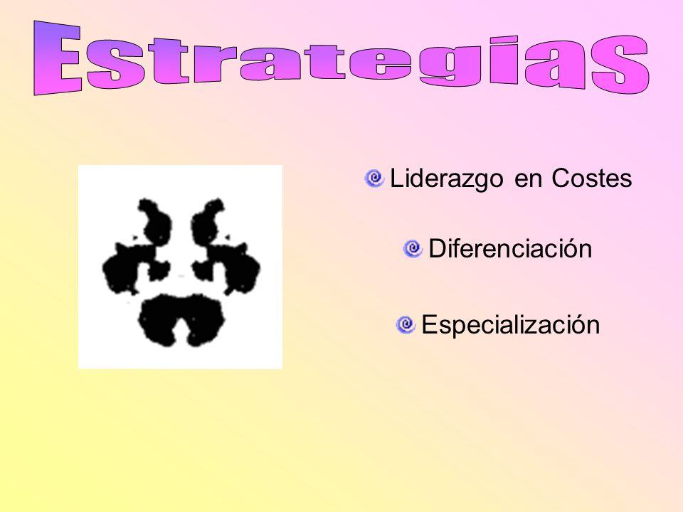 Estrategias Liderazgo en Costes Diferenciación Especialización