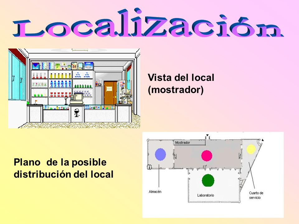 Localización Vista del local (mostrador)